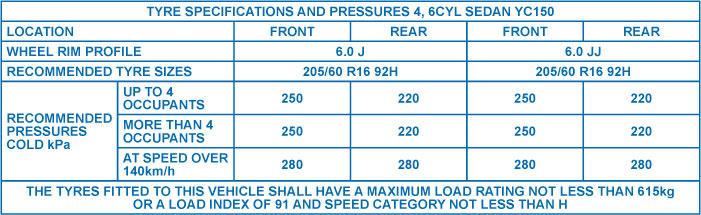 tyreinflation